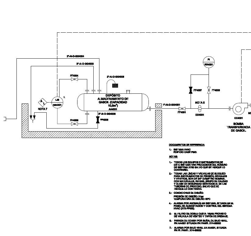 Estudio de seguridad 02 - Proyectos ACCE Ingeniería